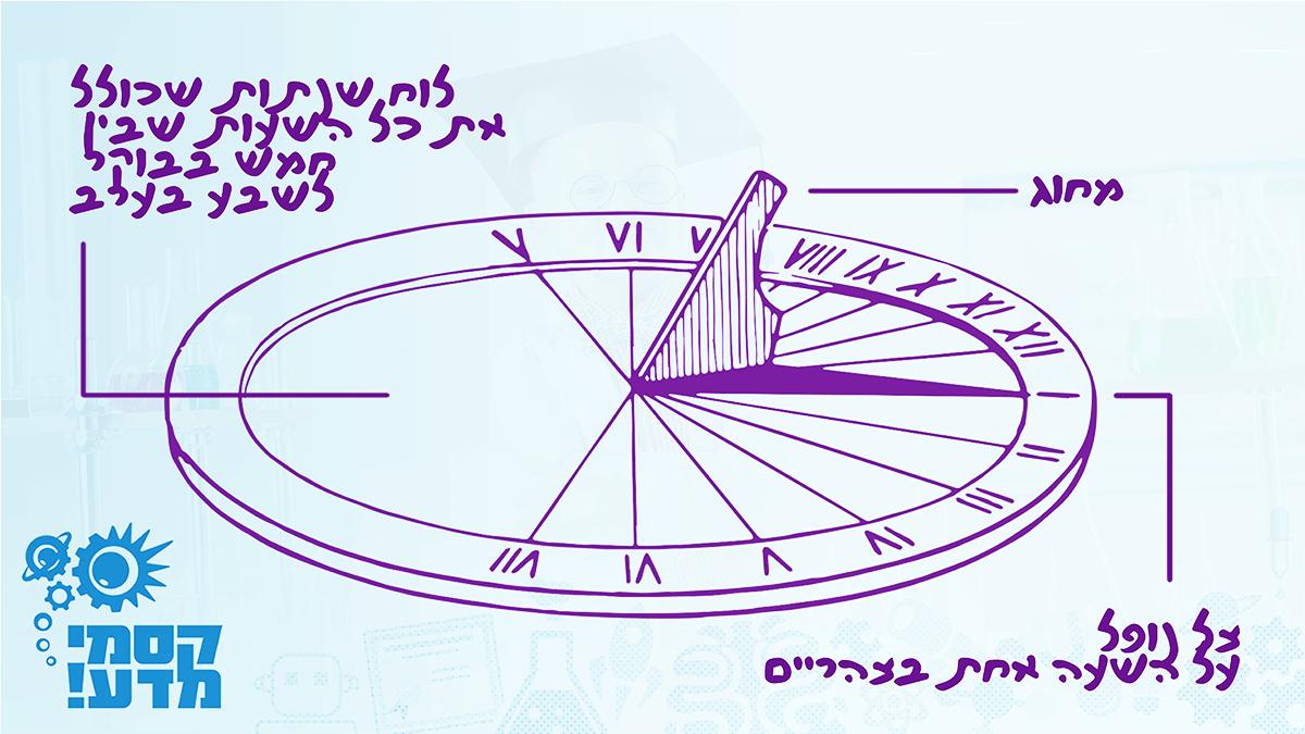 Resultado de imagem para שעון השמש